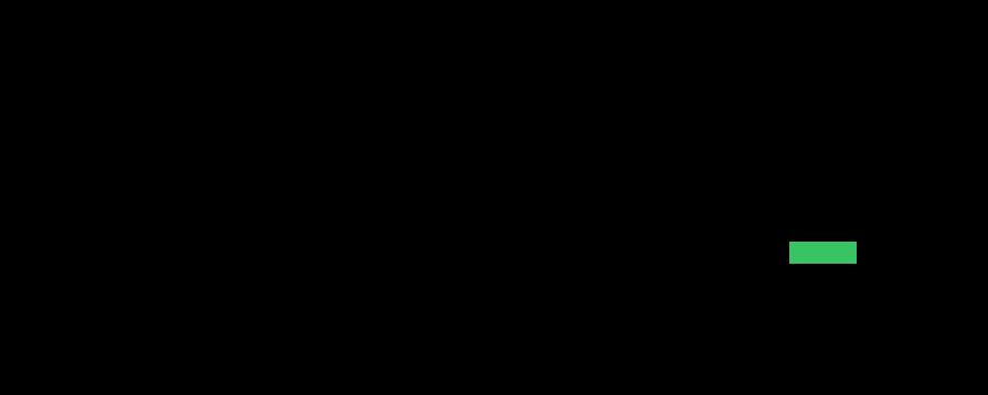 Logo of Techstars